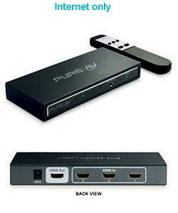 HDMI 3 to 1 Switch