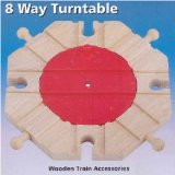 8 Way Turntable Track Accessory