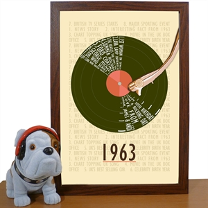 50th Birthday Poster - Retro Record