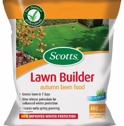scotts miracle gro Scotts miracle-gro co smg, -300% shares are down 22% in wednesday trading after the lawn and garden company announced an agreement to acquire sunlight supply inc, a hydroponics distributor, for $425 million in cash and $25 million in scotts miracle-gro equity upon completion of the deal the.