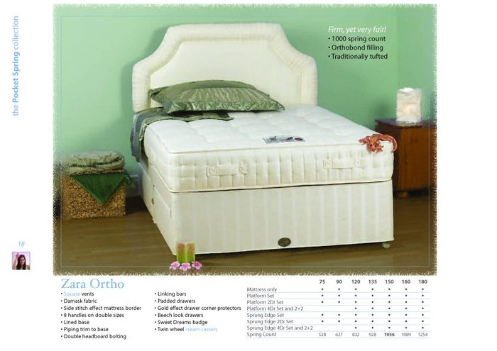 Sweet dreams beds zara ortho 4ft small double divan bed for Divan 4 foot bed