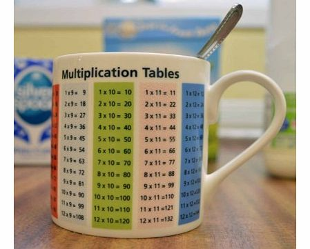 Unbranded Multiplication Tables Mug 4562C
