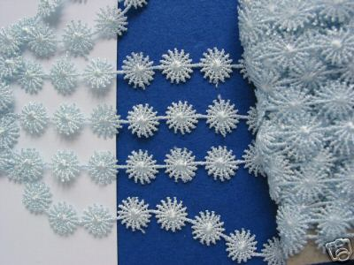 Pretty Pastel Blue Guiper Trim 1 Meter Length. Ideal to add to miniature creations as