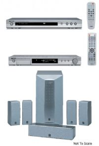 AV Package 300 DVD Home Cinema System